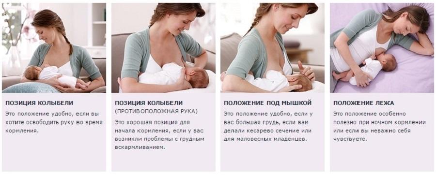 Как прикладывать ребенка к груди?